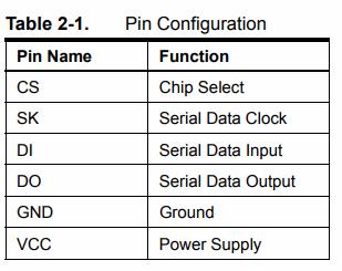 EEPROM(Microwire版)の使い方 [Arduino]