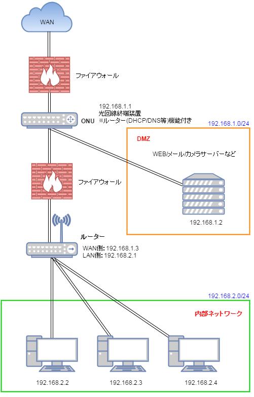 エクセル pdf アイコン 素材